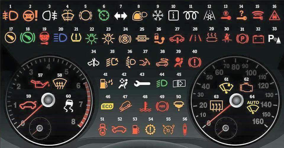 araç gösterge panelindeki ışıklar, uyarılar ve anlamları